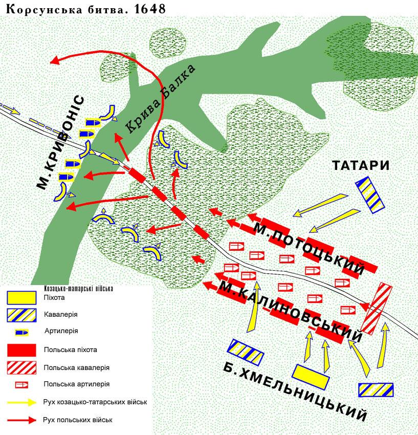 Корсуньська битва. Схема